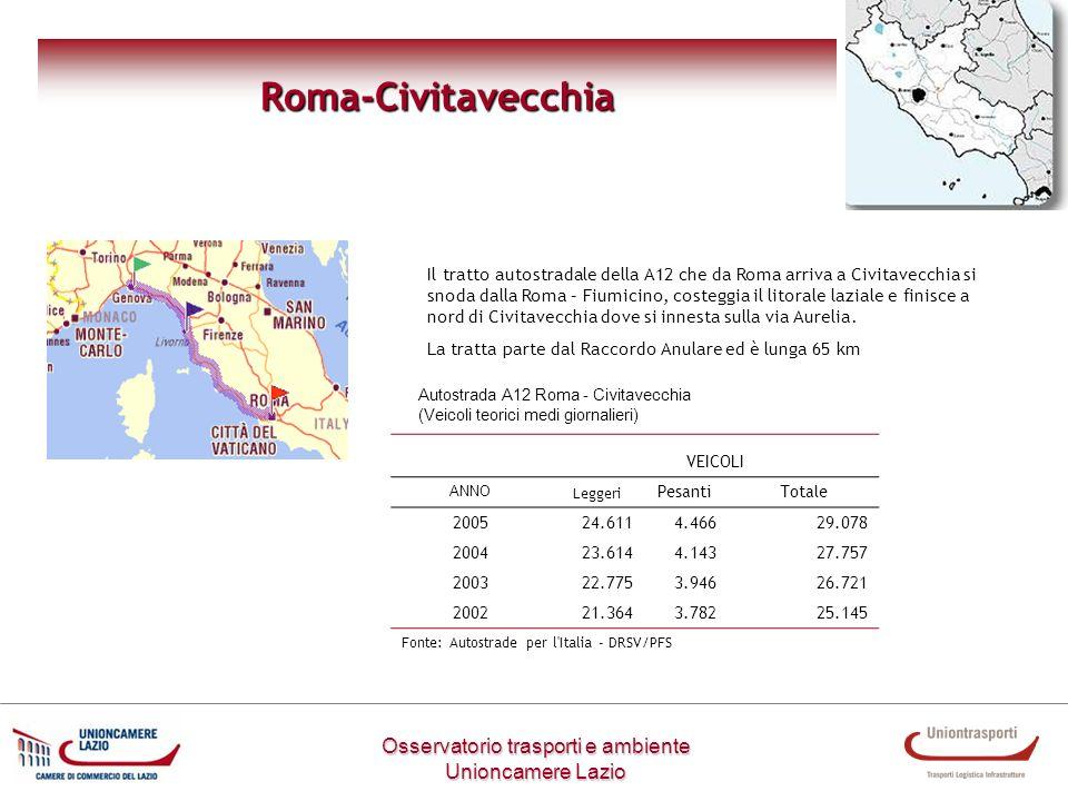 Osservatorio trasporti e ambiente Unioncamere Lazio Roma-Civitavecchia Il tratto autostradale della A12 che da Roma arriva a Civitavecchia si snoda da