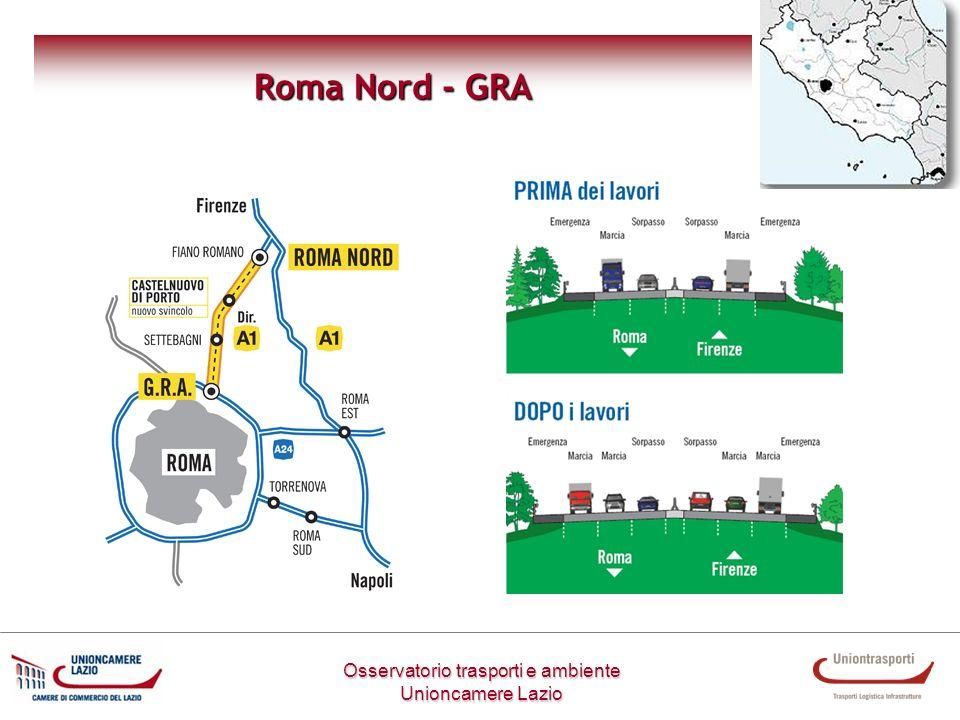 Osservatorio trasporti e ambiente Unioncamere Lazio Roma Nord - GRA