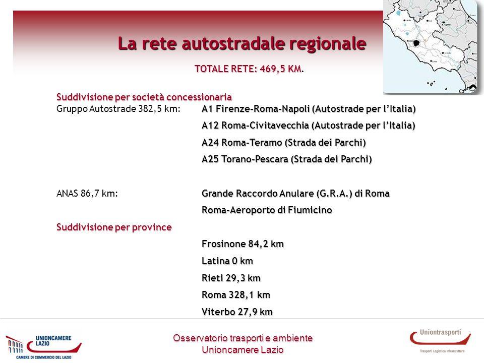 Metodologia di lavoro Osservatorio trasporti e ambiente Unioncamere Lazio La rete autostradale regionale TOTALE RETE: 469,5 KM TOTALE RETE: 469,5 KM.
