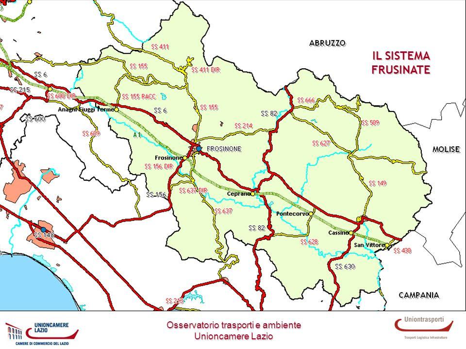 Osservatorio trasporti e ambiente Unioncamere Lazio IL SISTEMA FRUSINATE