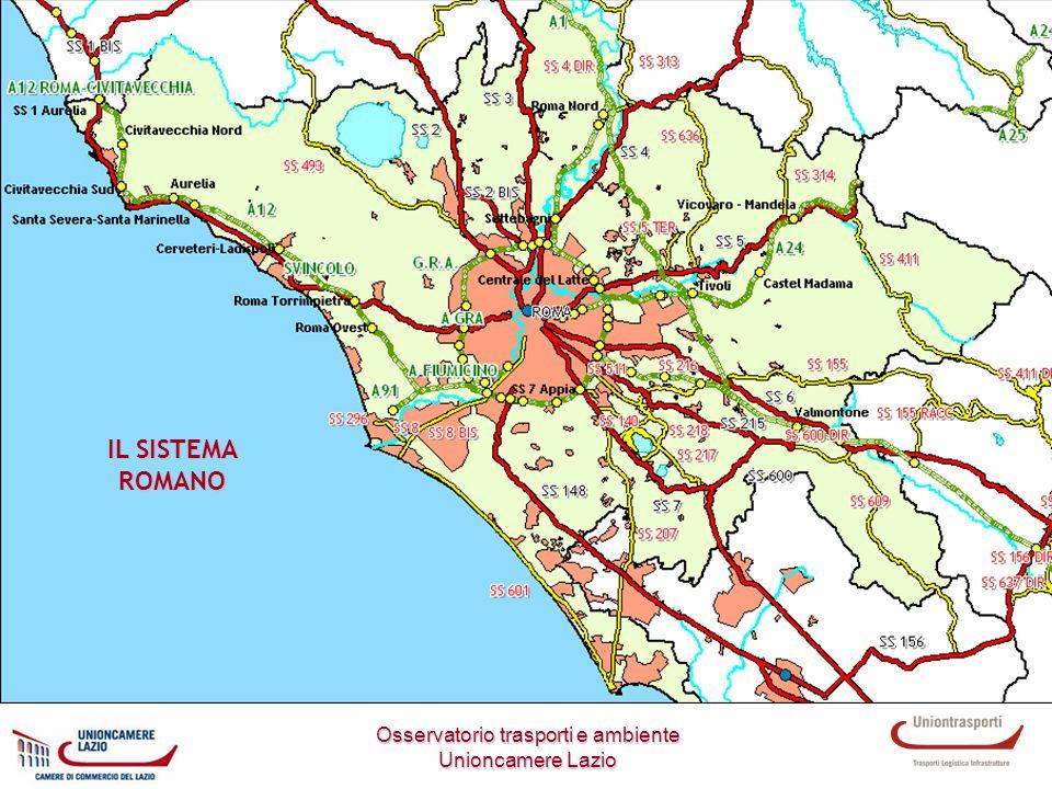 Osservatorio trasporti e ambiente Unioncamere Lazio IL SISTEMA ROMANO