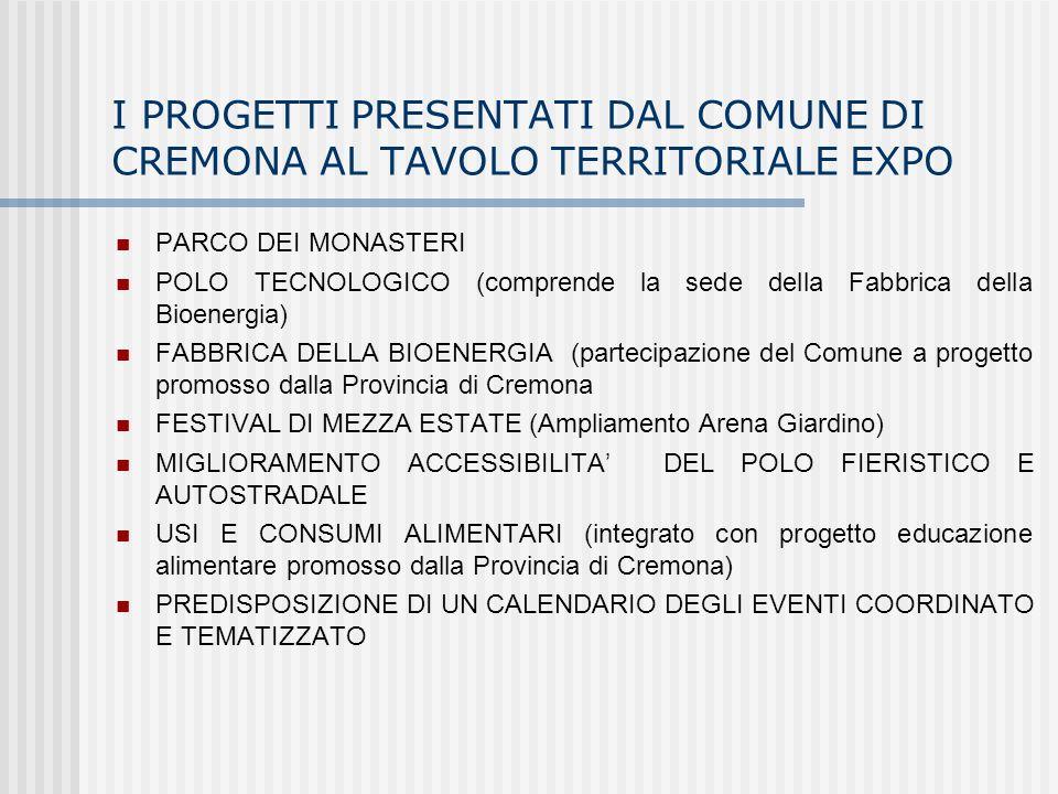I PROGETTI PRESENTATI DAL COMUNE DI CREMONA AL TAVOLO TERRITORIALE EXPO PARCO DEI MONASTERI POLO TECNOLOGICO (comprende la sede della Fabbrica della Bioenergia) FABBRICA DELLA BIOENERGIA (partecipazione del Comune a progetto promosso dalla Provincia di Cremona FESTIVAL DI MEZZA ESTATE (Ampliamento Arena Giardino) MIGLIORAMENTO ACCESSIBILITA DEL POLO FIERISTICO E AUTOSTRADALE USI E CONSUMI ALIMENTARI (integrato con progetto educazione alimentare promosso dalla Provincia di Cremona) PREDISPOSIZIONE DI UN CALENDARIO DEGLI EVENTI COORDINATO E TEMATIZZATO