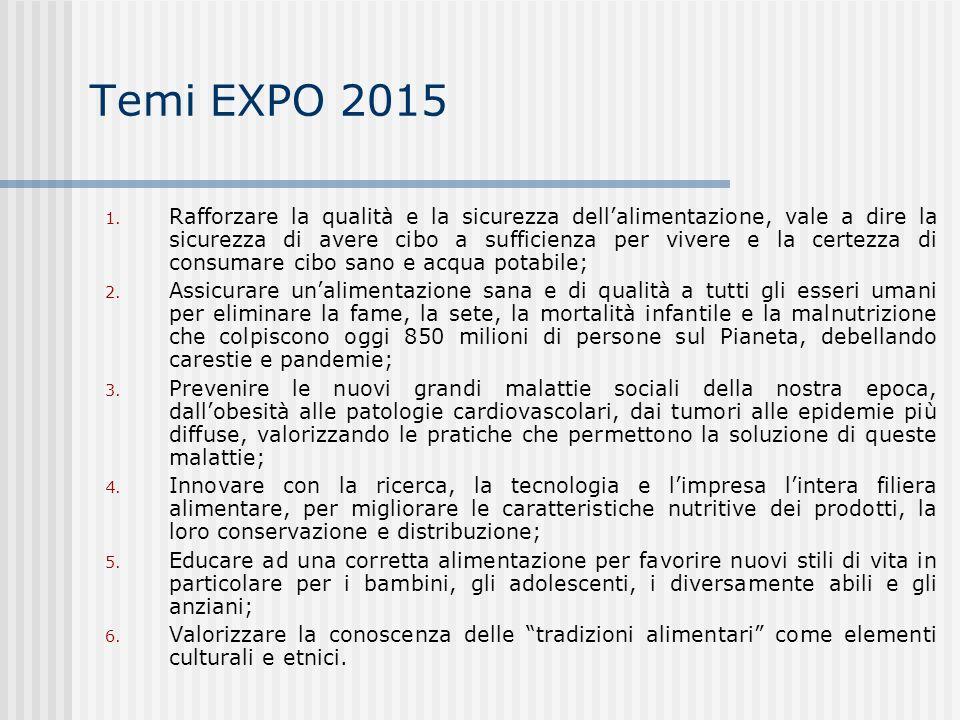Temi EXPO 2015 1. Rafforzare la qualità e la sicurezza dellalimentazione, vale a dire la sicurezza di avere cibo a sufficienza per vivere e la certezz