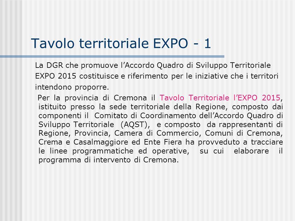 Tavolo territoriale EXPO - 1 La DGR che promuove lAccordo Quadro di Sviluppo Territoriale EXPO 2015 costituisce e riferimento per le iniziative che i territori intendono proporre.