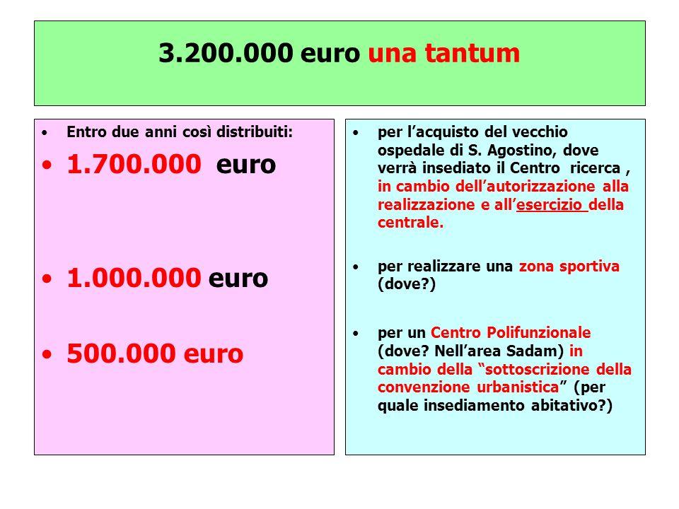 3.200.000 euro una tantum Entro due anni così distribuiti: 1.700.000 euro 1.000.000 euro 500.000 euro per lacquisto del vecchio ospedale di S.