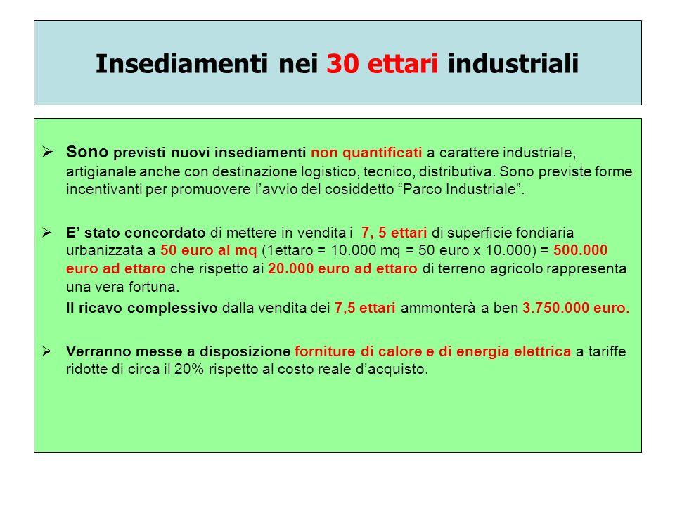 Insediamenti nei 30 ettari industriali Sono previsti nuovi insediamenti non quantificati a carattere industriale, artigianale anche con destinazione l