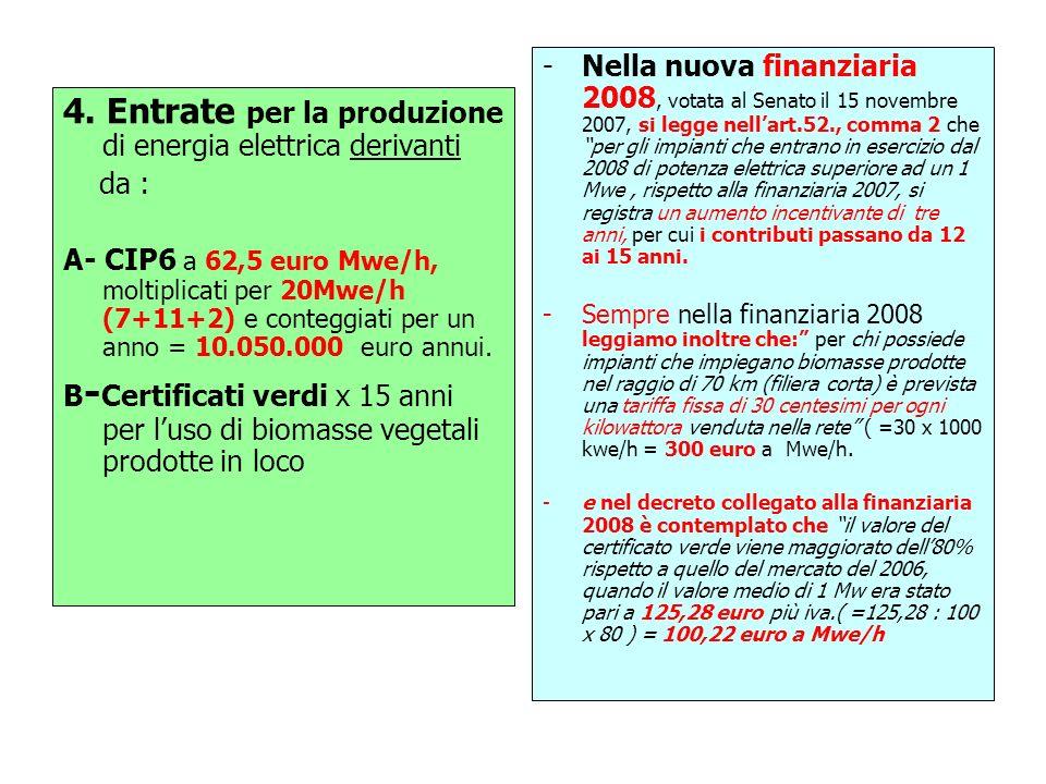 4. Entrate per la produzione di energia elettrica derivanti da : A- CIP6 a 62,5 euro Mwe/h, moltiplicati per 20Mwe/h (7+11+2) e conteggiati per un ann