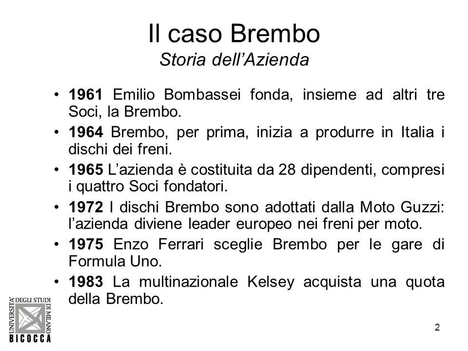 3 Il caso Brembo Storia dellAzienda 1985 Brembo fattura 61 miliardi di lire e ha 335 dipendenti.