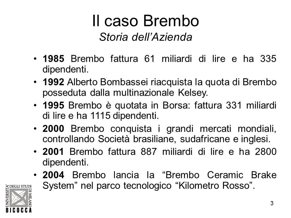 4 Il caso Brembo Il parco tecnologico Kilometro Rosso Nato con lintento di favorire la crescita di un distretto della conoscenza, dellinnovazione e delle alte tecnologie.