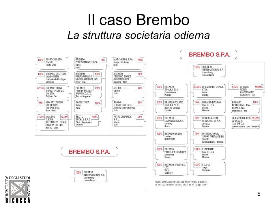 6 Il caso Brembo La fase attuale di espansione Volontà di crescere e integrare le numerose sedi internazionali.
