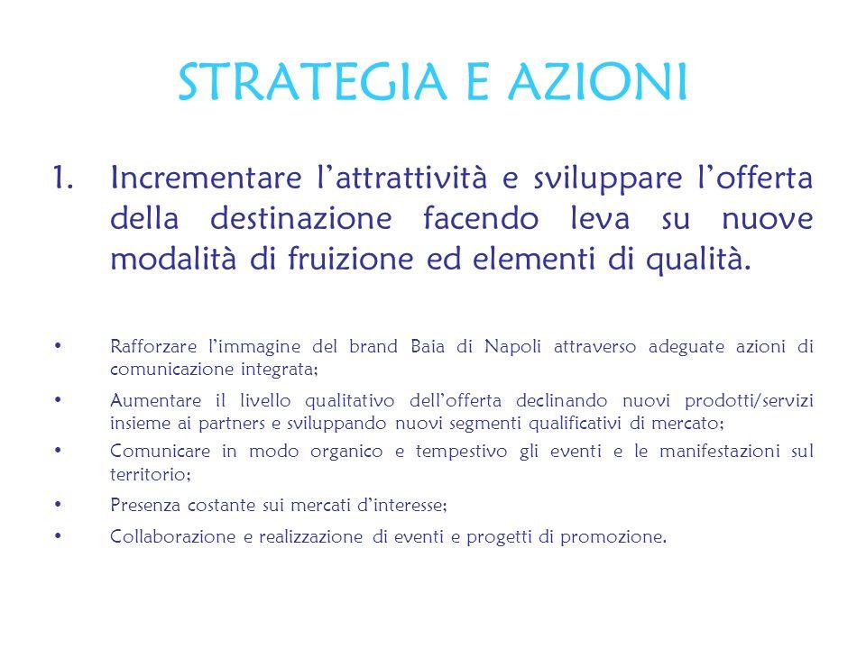 STRATEGIA E AZIONI 1.Incrementare lattrattività e sviluppare lofferta della destinazione facendo leva su nuove modalità di fruizione ed elementi di qu