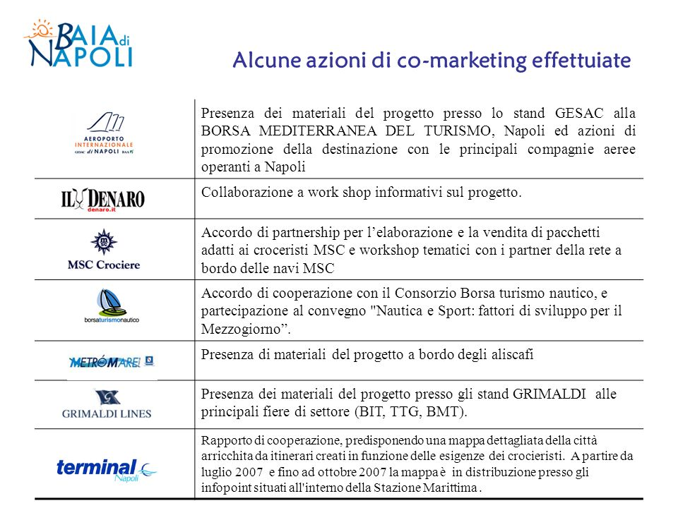 Presenza dei materiali del progetto presso lo stand GESAC alla BORSA MEDITERRANEA DEL TURISMO, Napoli ed azioni di promozione della destinazione con l