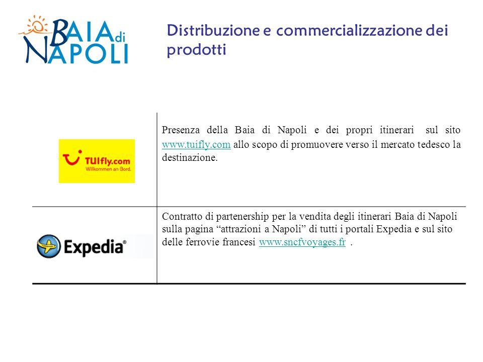 Presenza della Baia di Napoli e dei propri itinerari sul sito www.tuifly.com allo scopo di promuovere verso il mercato tedesco la destinazione. www.tu