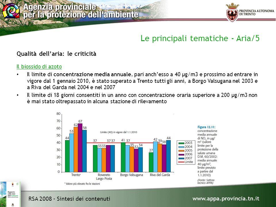 www.appa.provincia.tn.it RSA 2008 - Sintesi dei contenuti Le principali tematiche - Aria/5 Qualità dellaria: le criticità Il biossido di azoto Il limite di concentrazione media annuale, pari anchesso a 40 μg/m3 e prossimo ad entrare in vigore dal 1 gennaio 2010, è stato superato a Trento tutti gli anni, a Borgo Valsugana nel 2003 e a Riva del Garda nel 2004 e nel 2007 Il limite di 18 giorni consentiti in un anno con concentrazione oraria superiore a 200 μg/m3 non è mai stato oltrepassato in alcuna stazione di rilevamento
