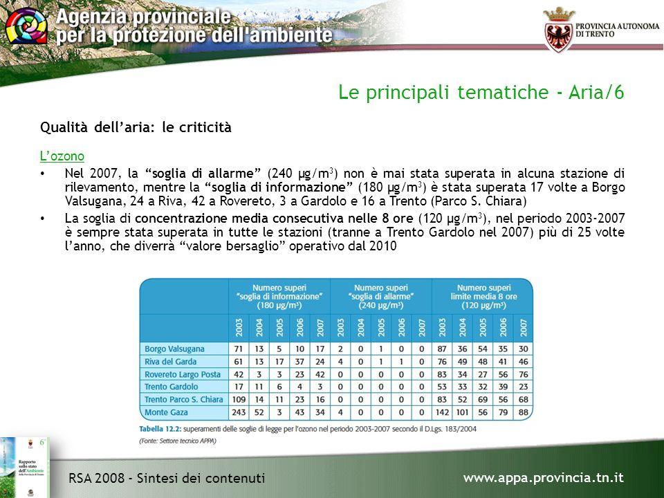www.appa.provincia.tn.it RSA 2008 - Sintesi dei contenuti Le principali tematiche - Aria/6 Qualità dellaria: le criticità Lozono Nel 2007, la soglia di allarme (240 μg/m 3 ) non è mai stata superata in alcuna stazione di rilevamento, mentre la soglia di informazione (180 μg/m 3 ) è stata superata 17 volte a Borgo Valsugana, 24 a Riva, 42 a Rovereto, 3 a Gardolo e 16 a Trento (Parco S.