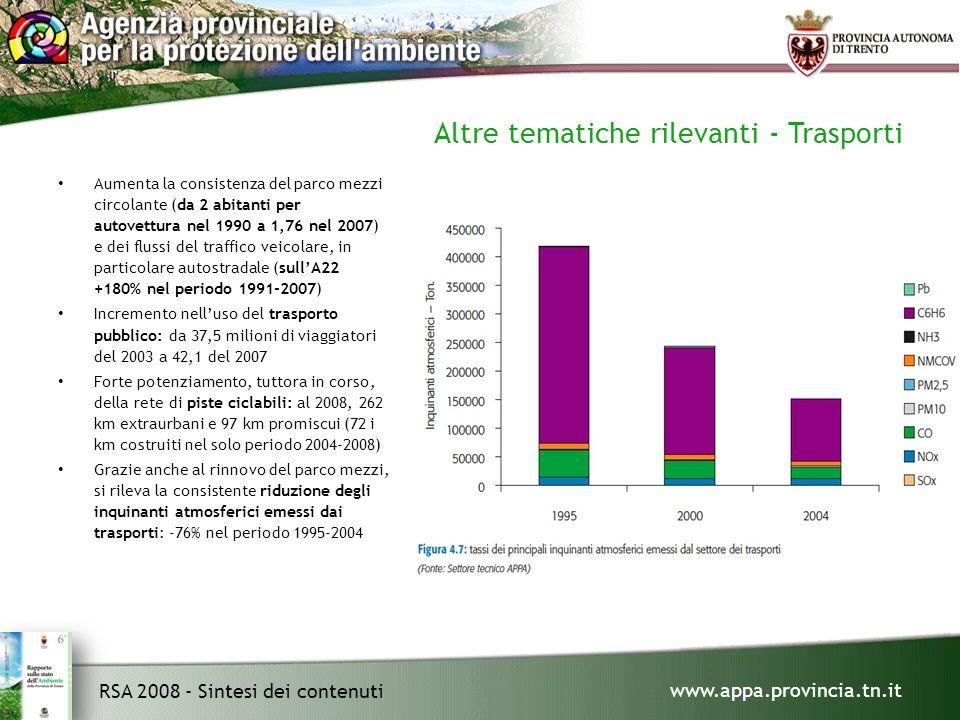 www.appa.provincia.tn.it RSA 2008 - Sintesi dei contenuti Altre tematiche rilevanti - Trasporti Aumenta la consistenza del parco mezzi circolante (da 2 abitanti per autovettura nel 1990 a 1,76 nel 2007) e dei flussi del traffico veicolare, in particolare autostradale (sullA22 +180% nel periodo 1991-2007) Incremento nelluso del trasporto pubblico: da 37,5 milioni di viaggiatori del 2003 a 42,1 del 2007 Forte potenziamento, tuttora in corso, della rete di piste ciclabili: al 2008, 262 km extraurbani e 97 km promiscui (72 i km costruiti nel solo periodo 2004-2008) Grazie anche al rinnovo del parco mezzi, si rileva la consistente riduzione degli inquinanti atmosferici emessi dai trasporti: -76% nel periodo 1995-2004