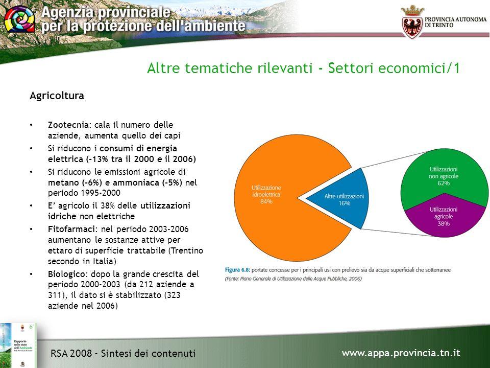 www.appa.provincia.tn.it RSA 2008 - Sintesi dei contenuti Altre tematiche rilevanti - Settori economici/1 Agricoltura Zootecnia: cala il numero delle aziende, aumenta quello dei capi Si riducono i consumi di energia elettrica (-13% tra il 2000 e il 2006) Si riducono le emissioni agricole di metano (-6%) e ammoniaca (-5%) nel periodo 1995-2000 E agricolo il 38% delle utilizzazioni idriche non elettriche Fitofarmaci: nel periodo 2003-2006 aumentano le sostanze attive per ettaro di superficie trattabile (Trentino secondo in Italia) Biologico: dopo la grande crescita del periodo 2000-2003 (da 212 aziende a 311), il dato si è stabilizzato (323 aziende nel 2006)