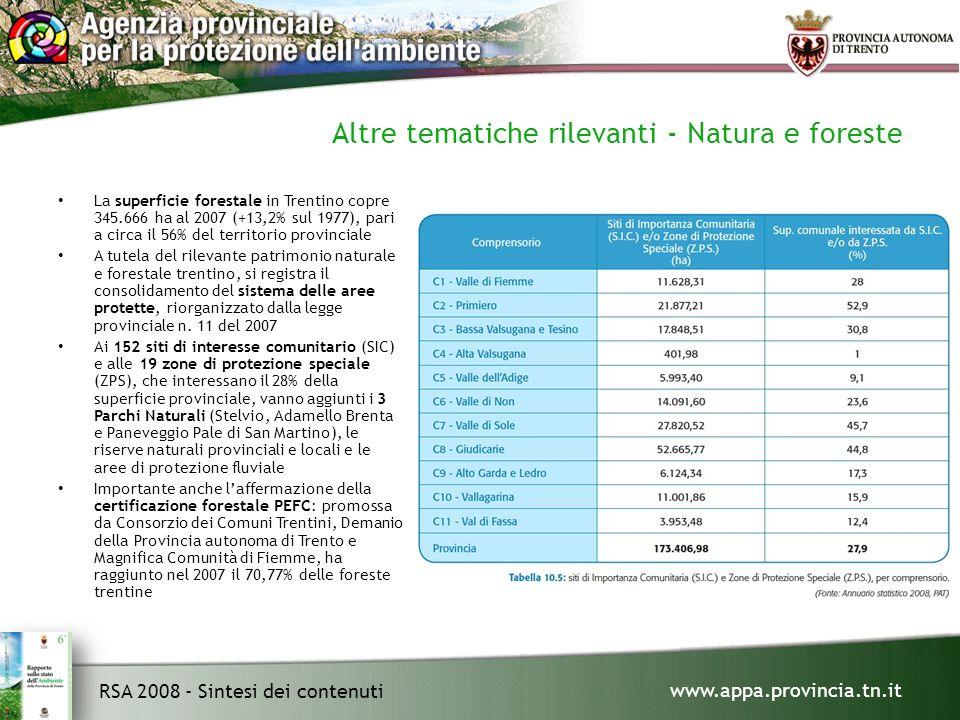 www.appa.provincia.tn.it RSA 2008 - Sintesi dei contenuti Altre tematiche rilevanti - Natura e foreste La superficie forestale in Trentino copre 345.666 ha al 2007 (+13,2% sul 1977), pari a circa il 56% del territorio provinciale A tutela del rilevante patrimonio naturale e forestale trentino, si registra il consolidamento del sistema delle aree protette, riorganizzato dalla legge provinciale n.