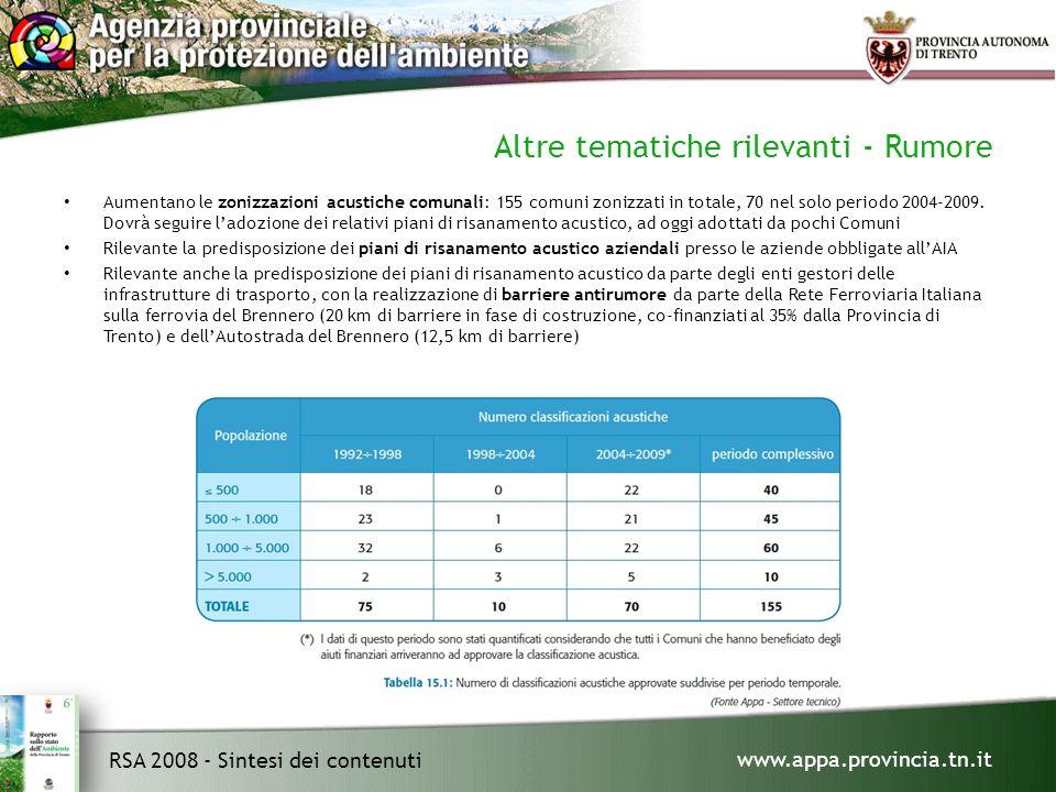 www.appa.provincia.tn.it RSA 2008 - Sintesi dei contenuti Altre tematiche rilevanti - Rumore Aumentano le zonizzazioni acustiche comunali: 155 comuni zonizzati in totale, 70 nel solo periodo 2004-2009.