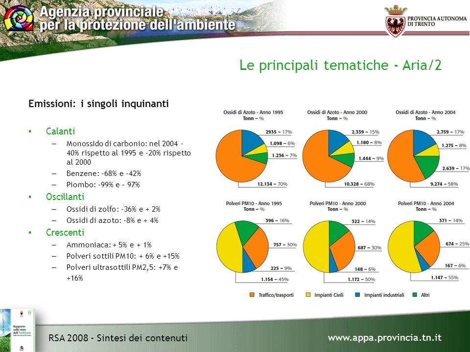 www.appa.provincia.tn.it RSA 2008 - Sintesi dei contenuti Le principali tematiche - Aria/2 Emissioni: i singoli inquinanti Calanti – Monossido di carbonio: nel 2004 - 40% rispetto al 1995 e -20% rispetto al 2000 – Benzene: -68% e -42% – Piombo: -99% e – 97% Oscillanti – Ossidi di zolfo: -36% e + 2% – Ossidi di azoto: -8% e + 4% Crescenti – Ammoniaca: + 5% e + 1% – Polveri sottili PM10: + 6% e +15% – Polveri ultrasottili PM2,5: +7% e +16%