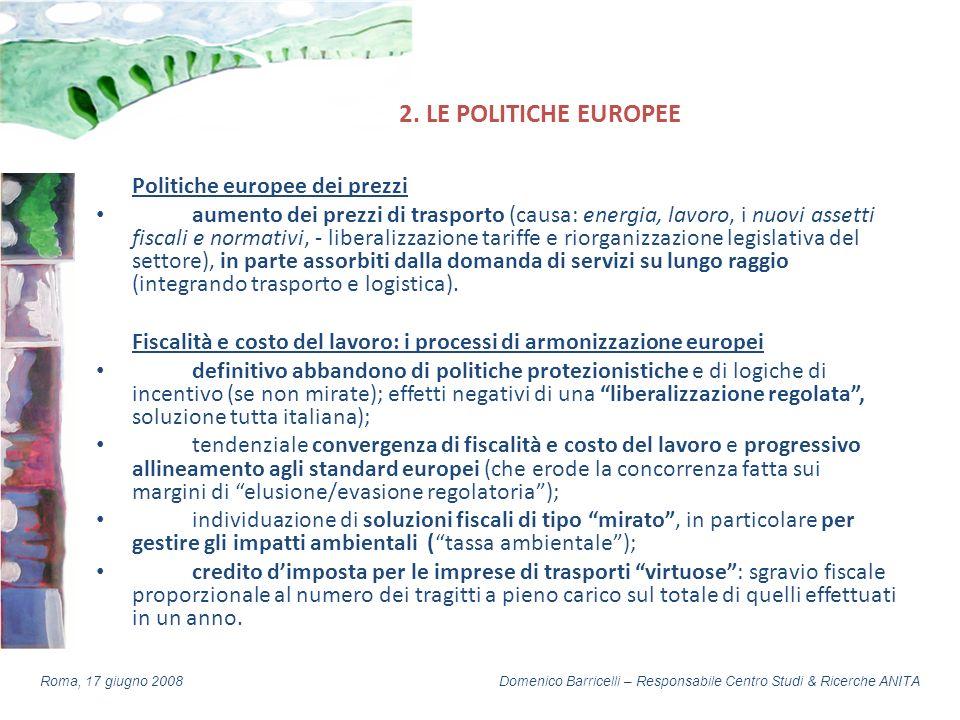 Domenico Barricelli – Responsabile Centro Studi & Ricerche ANITARoma, 17 giugno 2008 2. LE POLITICHE EUROPEE Politiche europee dei prezzi aumento dei