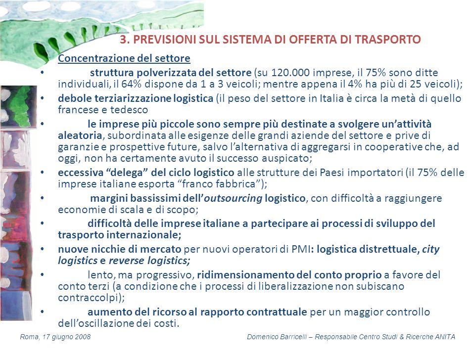 Domenico Barricelli – Responsabile Centro Studi & Ricerche ANITARoma, 17 giugno 2008 3. PREVISIONI SUL SISTEMA DI OFFERTA DI TRASPORTO Concentrazione