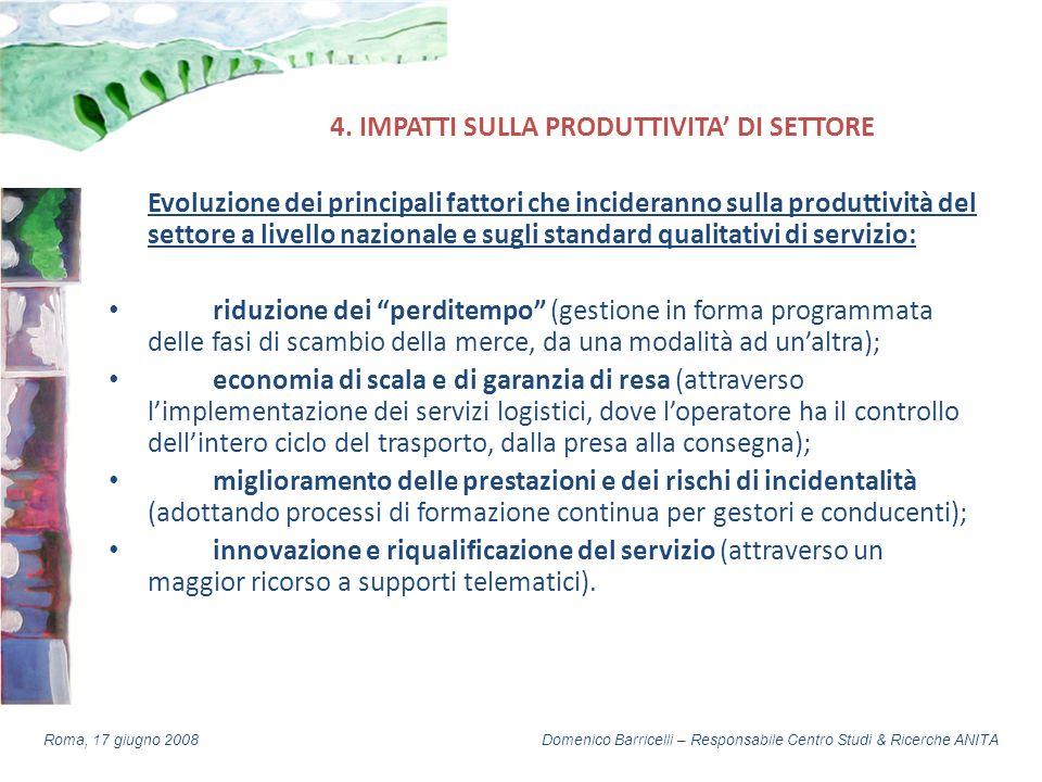 Domenico Barricelli – Responsabile Centro Studi & Ricerche ANITARoma, 17 giugno 2008 Evoluzione dei principali fattori che incideranno sulla produttiv