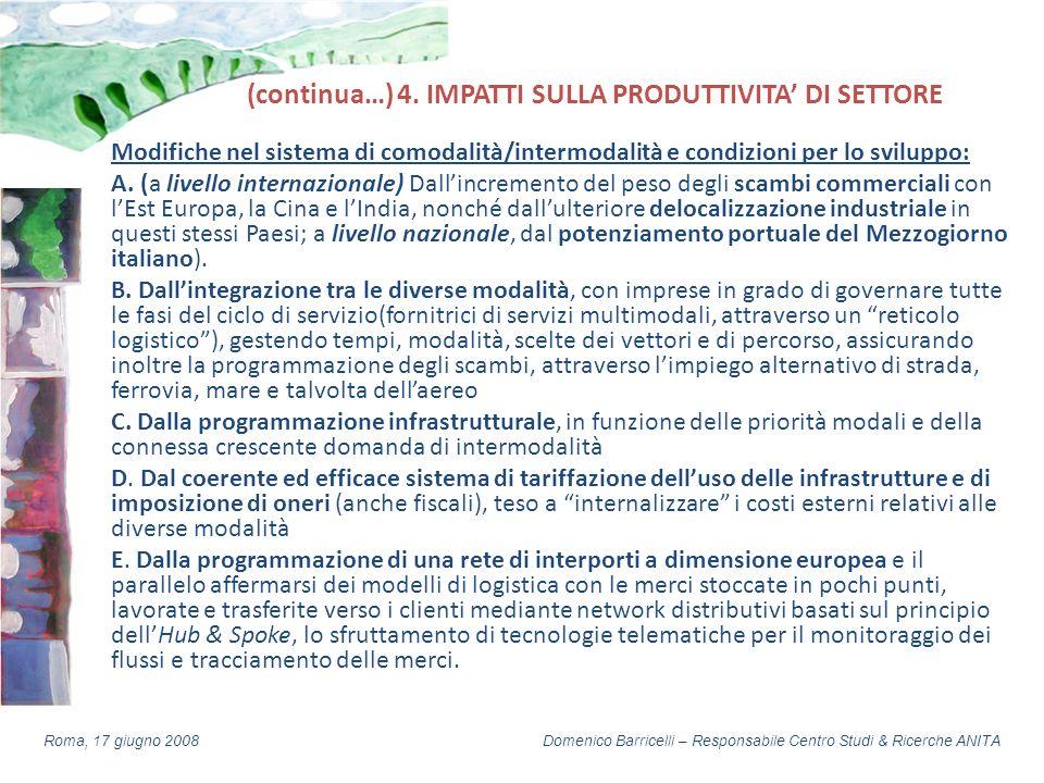 Domenico Barricelli – Responsabile Centro Studi & Ricerche ANITARoma, 17 giugno 2008 (continua…) 4. IMPATTI SULLA PRODUTTIVITA DI SETTORE Modifiche ne