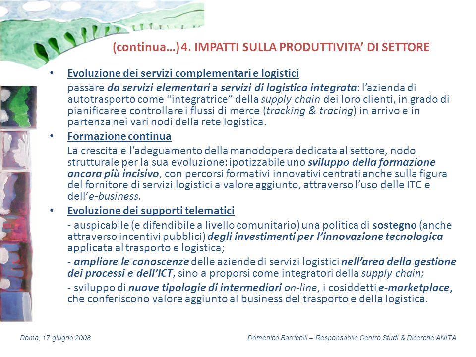 Domenico Barricelli – Responsabile Centro Studi & Ricerche ANITARoma, 17 giugno 2008 (continua…) 4. IMPATTI SULLA PRODUTTIVITA DI SETTORE Evoluzione d