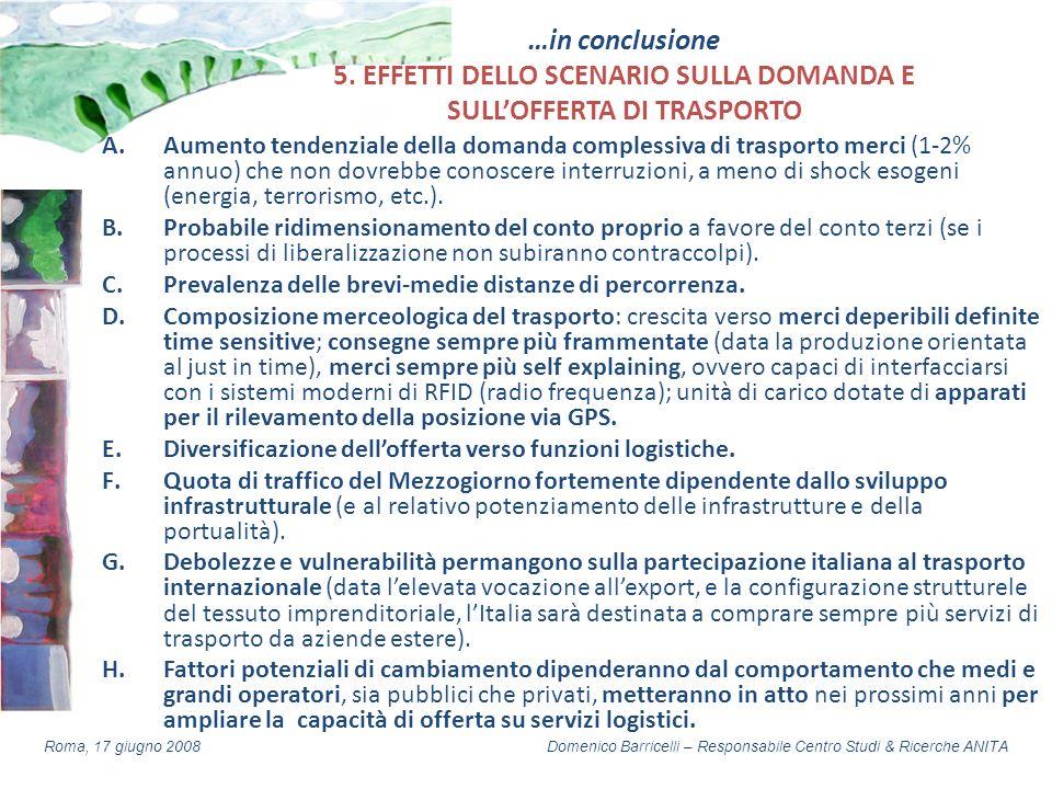 Domenico Barricelli – Responsabile Centro Studi & Ricerche ANITARoma, 17 giugno 2008 …in conclusione 5. EFFETTI DELLO SCENARIO SULLA DOMANDA E SULLOFF
