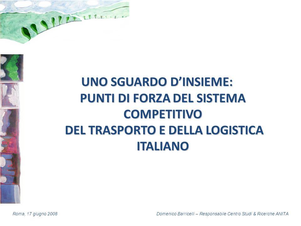 Domenico Barricelli – Responsabile Centro Studi & Ricerche ANITARoma, 17 giugno 2008 UNO SGUARDO DINSIEME: PUNTI DI FORZA DEL SISTEMA COMPETITIVO DEL