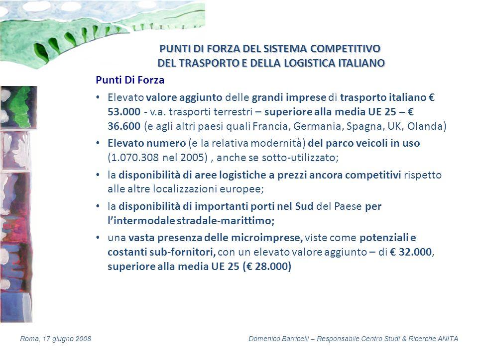 Domenico Barricelli – Responsabile Centro Studi & Ricerche ANITARoma, 17 giugno 2008 PUNTI DI FORZA DEL SISTEMA COMPETITIVO DEL TRASPORTO E DELLA LOGI