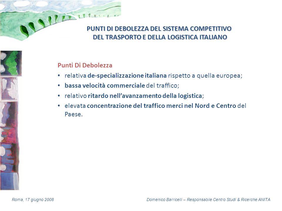 Domenico Barricelli – Responsabile Centro Studi & Ricerche ANITARoma, 17 giugno 2008 Punti Di Debolezza relativa de-specializzazione italiana rispetto