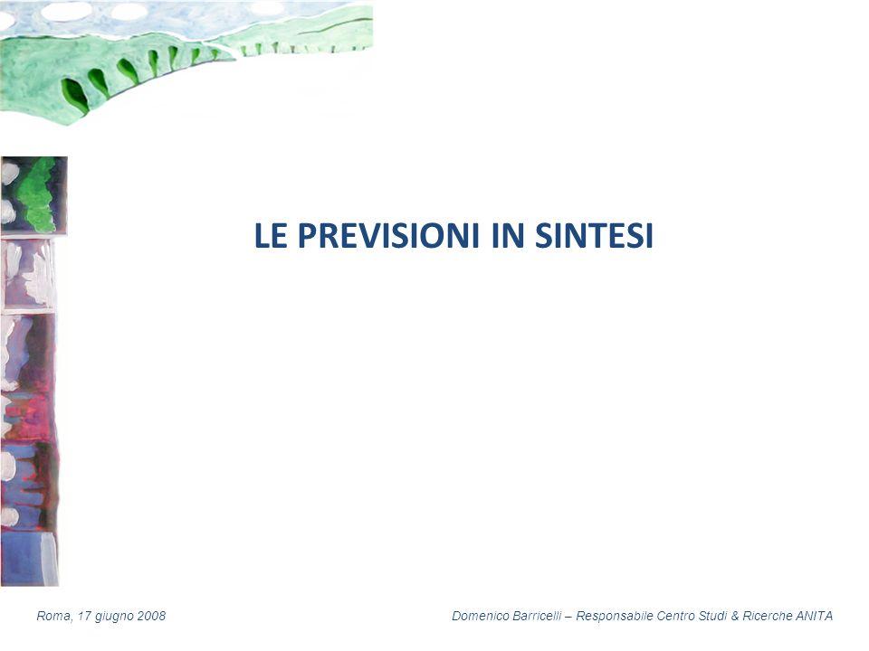 Domenico Barricelli – Responsabile Centro Studi & Ricerche ANITARoma, 17 giugno 2008 1.SCENARIO ECONOMICO E IMPATTO SUL SISTEMA PRODUTTIVO 1.
