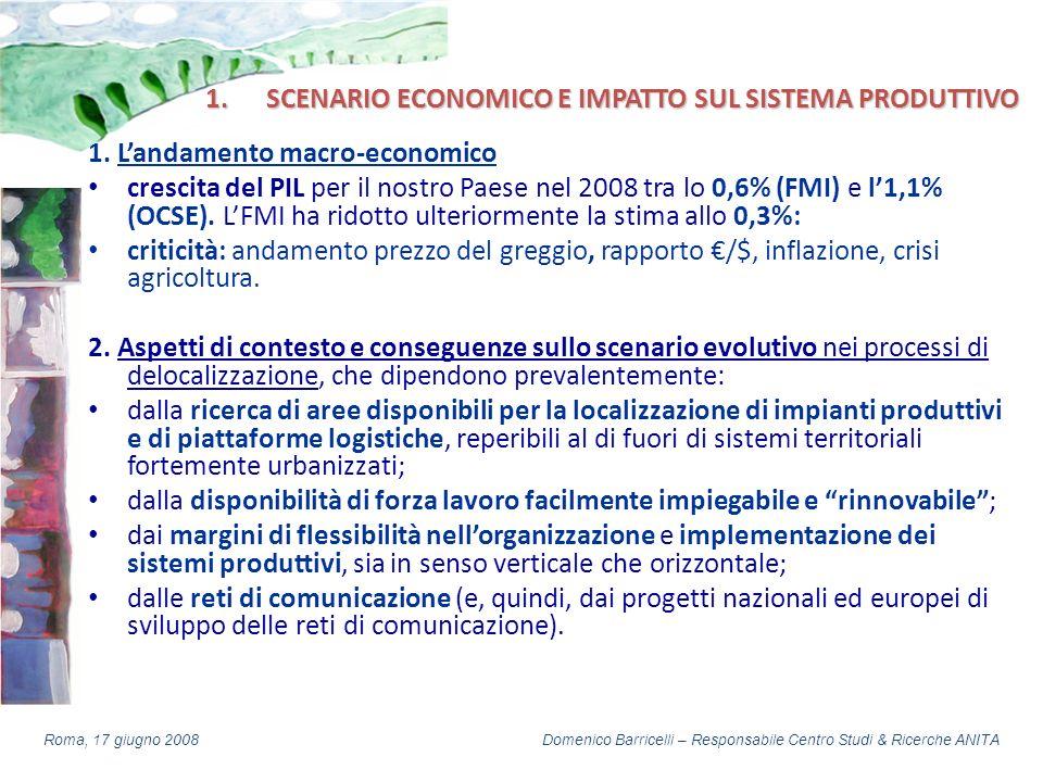 Domenico Barricelli – Responsabile Centro Studi & Ricerche ANITARoma, 17 giugno 2008 1.SCENARIO ECONOMICO E IMPATTO SUL SISTEMA PRODUTTIVO 1. Landamen