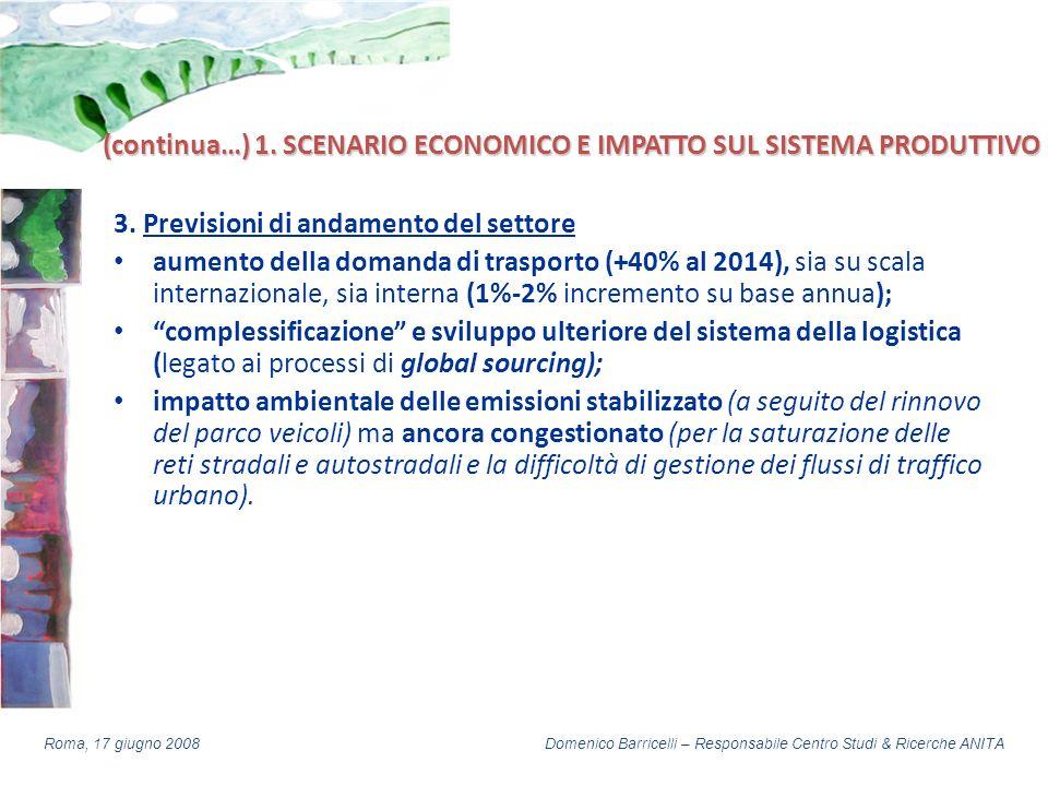 Domenico Barricelli – Responsabile Centro Studi & Ricerche ANITARoma, 17 giugno 2008 (continua…) 1. SCENARIO ECONOMICO E IMPATTO SUL SISTEMA PRODUTTIV