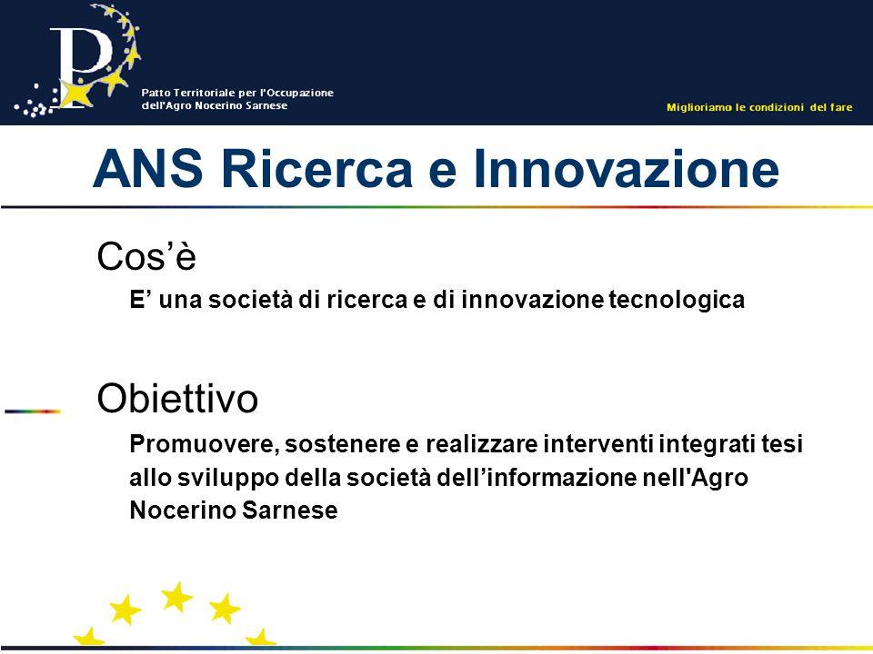 ANS Ricerca e Innovazione Cosè E una società di ricerca e di innovazione tecnologica Obiettivo Promuovere, sostenere e realizzare interventi integrati tesi allo sviluppo della società dellinformazione nell Agro Nocerino Sarnese