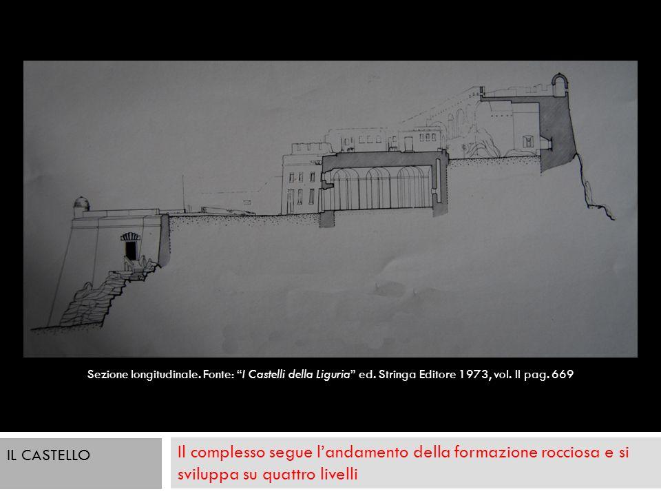 Il complesso segue landamento della formazione rocciosa e si sviluppa su quattro livelli Sezione longitudinale. Fonte: I Castelli della Liguria ed. St