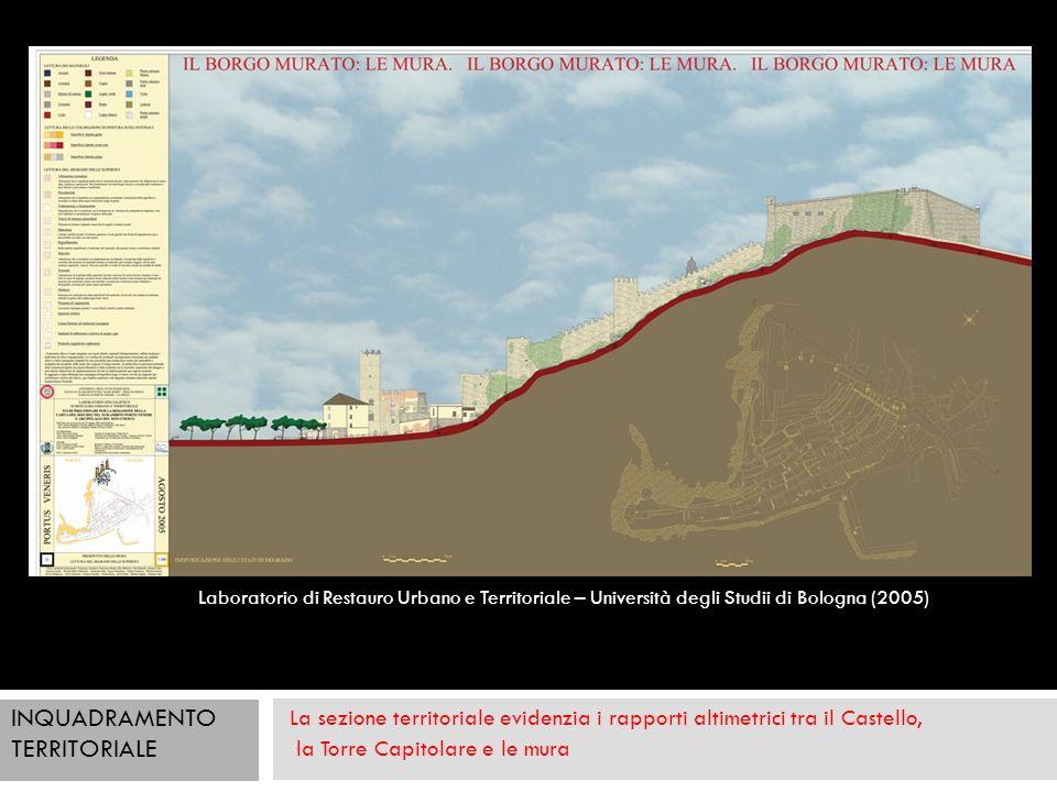 La sezione territoriale evidenzia i rapporti altimetrici tra il Castello, la Torre Capitolare e le mura Laboratorio di Restauro Urbano e Territoriale