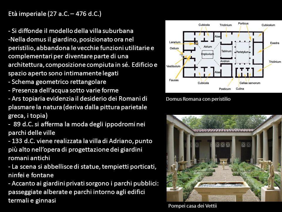 Età imperiale (27 a.C. – 476 d.C.) - Si diffonde il modello della villa suburbana -Nella domus il giardino, posizionato ora nel peristilio, abbandona