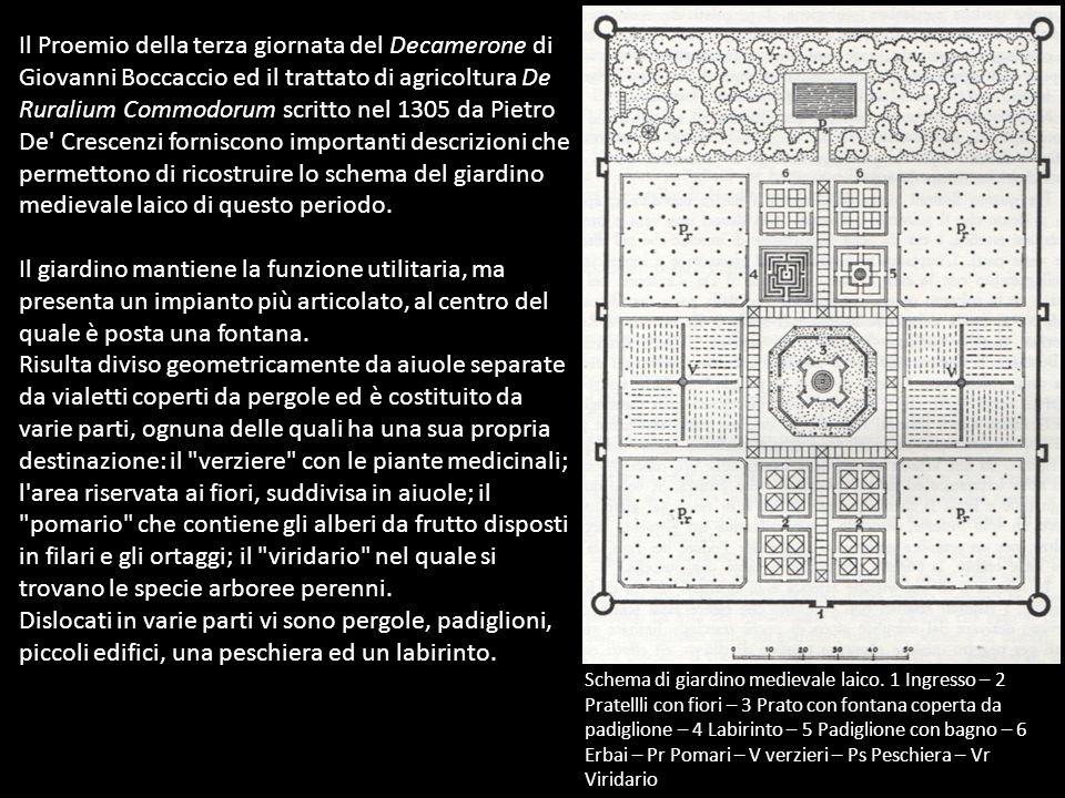 Il Proemio della terza giornata del Decamerone di Giovanni Boccaccio ed il trattato di agricoltura De Ruralium Commodorum scritto nel 1305 da Pietro D