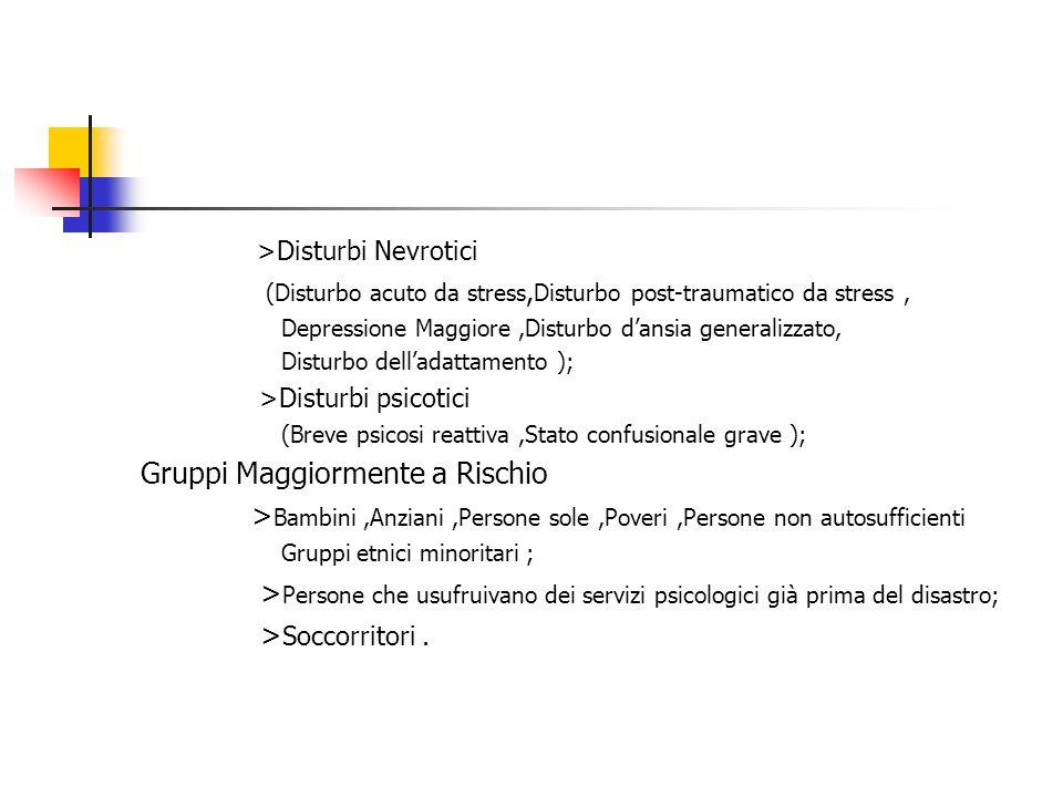 >Disturbi Nevrotici (Disturbo acuto da stress, Disturbo post-traumatico da stress, Depressione Maggiore,Disturbo dansia generalizzato, Disturbo dellad