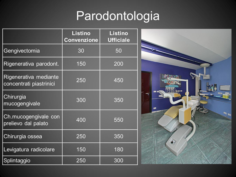Listino Convenzione Listino Ufficiale Gengivectomia3050 Rigenerativa parodont.150200 Rigenerativa mediante concentrati piastrinici 250450 Chirurgia mu