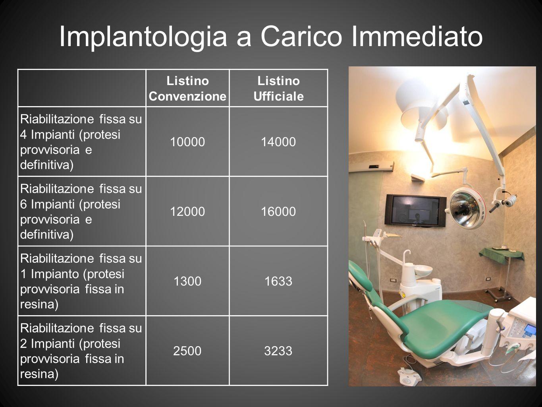 Listino Convenzione Listino Ufficiale Riabilitazione fissa su 4 Impianti (protesi provvisoria e definitiva) 1000014000 Riabilitazione fissa su 6 Impia