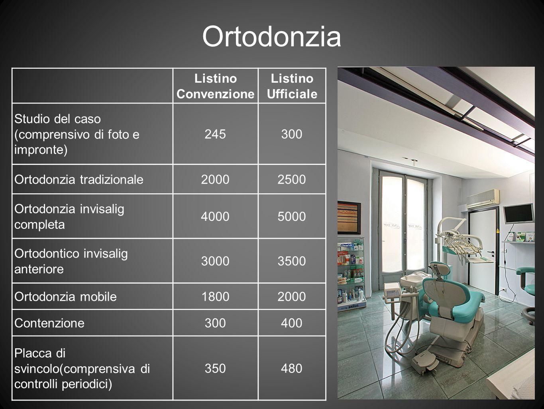 Listino Convenzione Listino Ufficiale Studio del caso (comprensivo di foto e impronte) 245300 Ortodonzia tradizionale20002500 Ortodonzia invisalig com