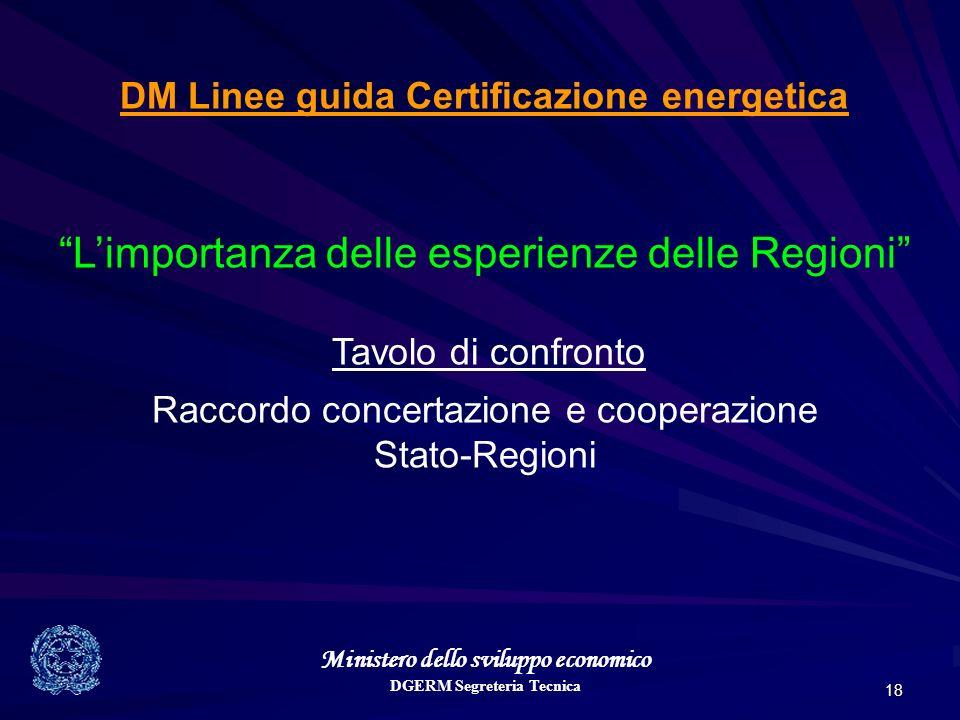 Ministero dello sviluppo economico DGERM Segreteria Tecnica 18 DM Linee guida Certificazione energetica Limportanza delle esperienze delle Regioni Tavolo di confronto Raccordo concertazione e cooperazione Stato-Regioni