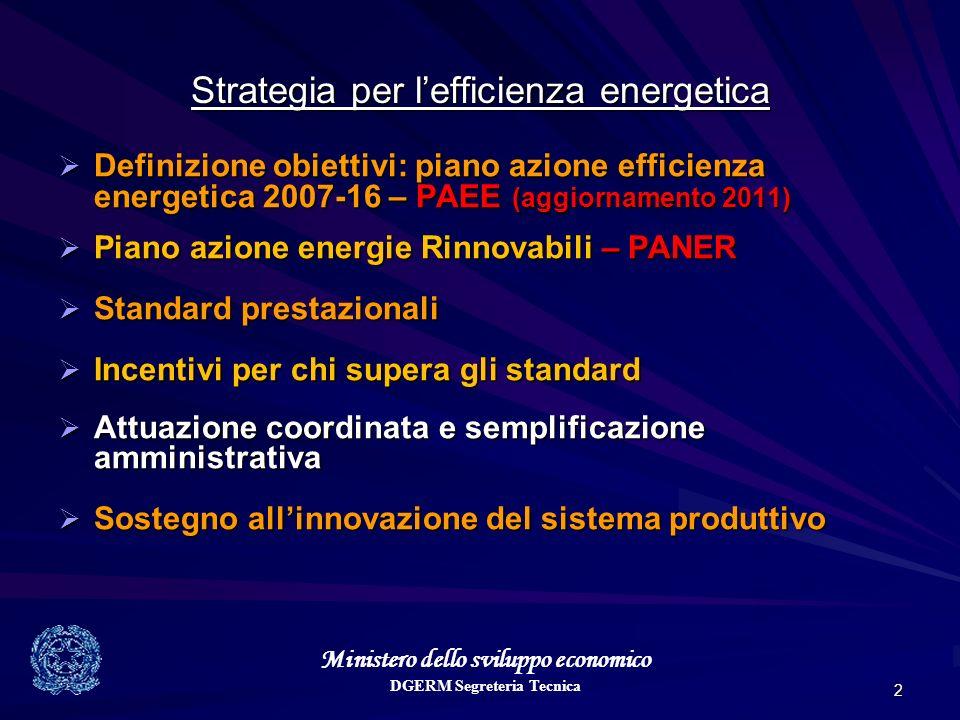 Ministero dello sviluppo economico DGERM Segreteria Tecnica 2 Strategia per lefficienza energetica Definizione obiettivi: piano azione efficienza ener