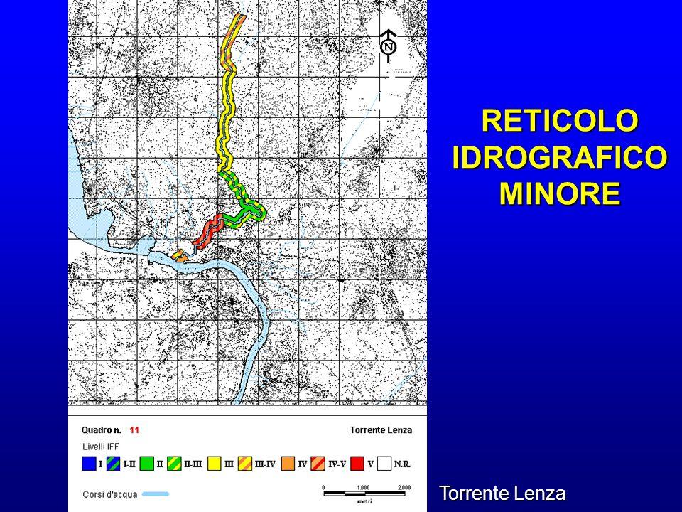 Torrente Lenza RETICOLO IDROGRAFICO MINORE