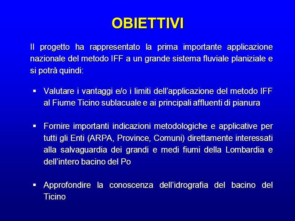Valutare i vantaggi e/o i limiti dellapplicazione del metodo IFF al Fiume Ticino sublacuale e ai principali affluenti di pianura Valutare i vantaggi e
