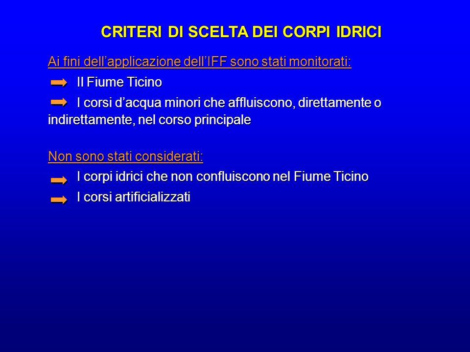 Ai fini dellapplicazione dellIFF sono stati monitorati: Il Fiume Ticino Il Fiume Ticino I corsi dacqua minori che affluiscono, direttamente o indirett